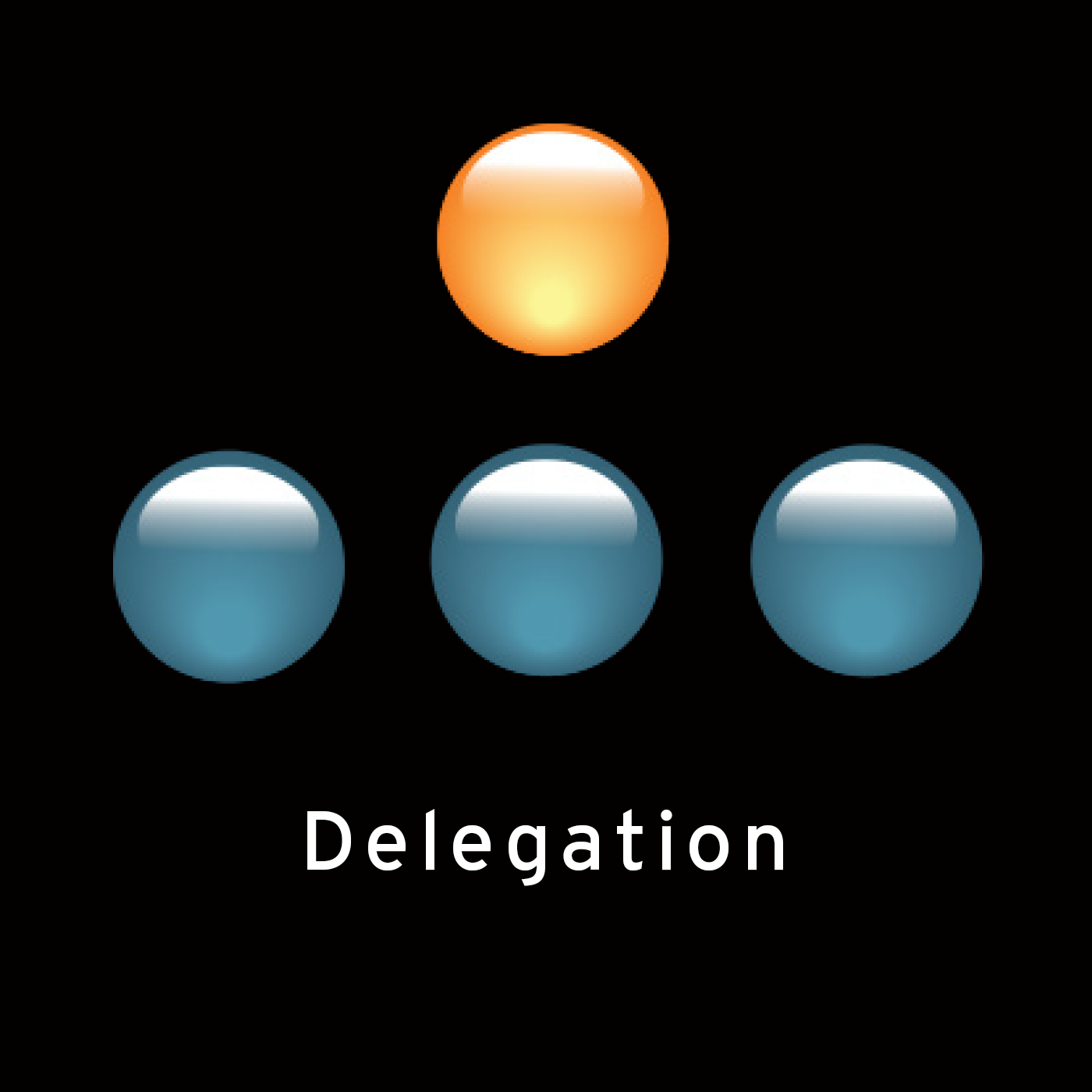 Simple DiSC, Delegation, And Project Management - Part 1